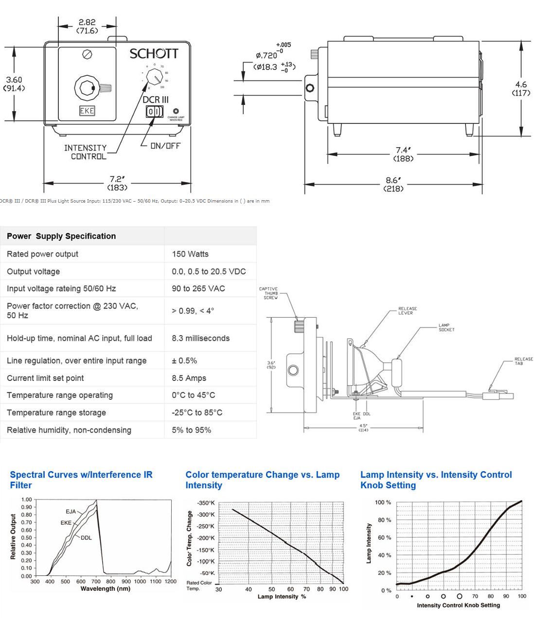 Schott DCR Specifications